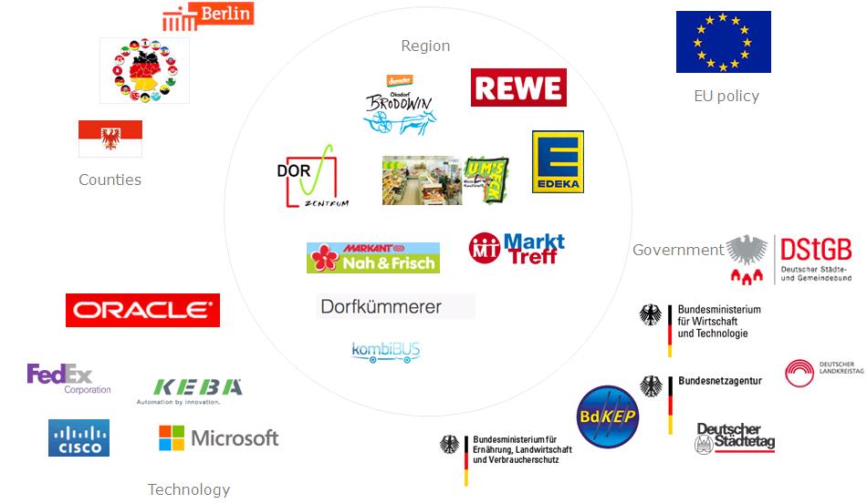 Brokerage e commerce business model